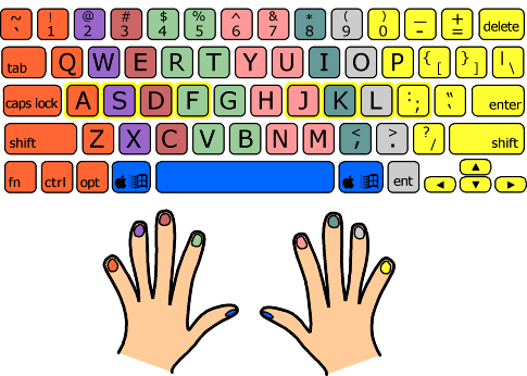 Which Fingers Go Where - Peter's Online Typing Course